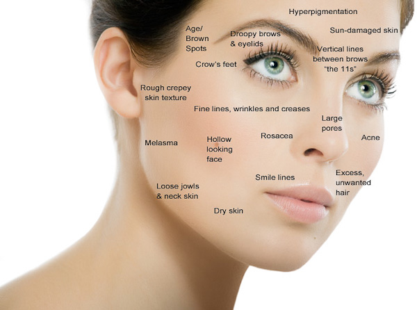 Dermalogica facials and CACI non-surgical treatments help address skin issues.
